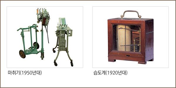 마취기(1950년대), 습도계(1920년대)